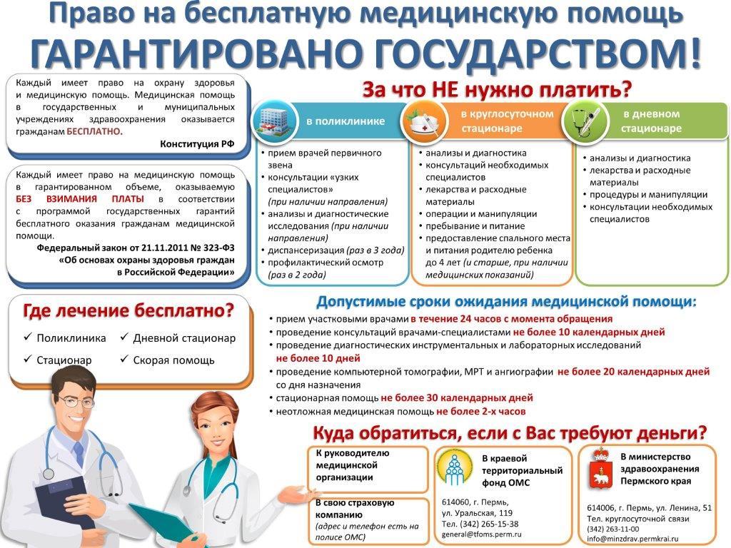 besplatnaya-meditsina